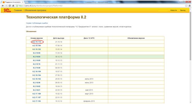 1с 8.2.16 технологическая платформа установка скачать настройка ролей 1с 8.1